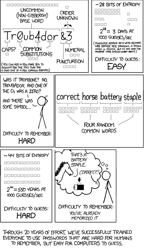 password_strength