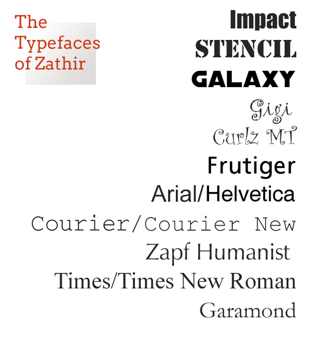 Fonts of Zathir