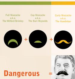 Stalins' moustache