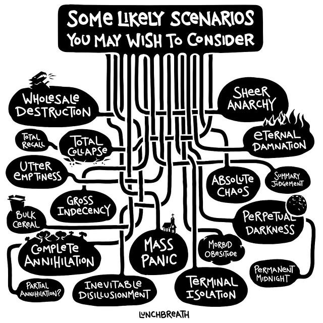 a variety of scenarios to consider