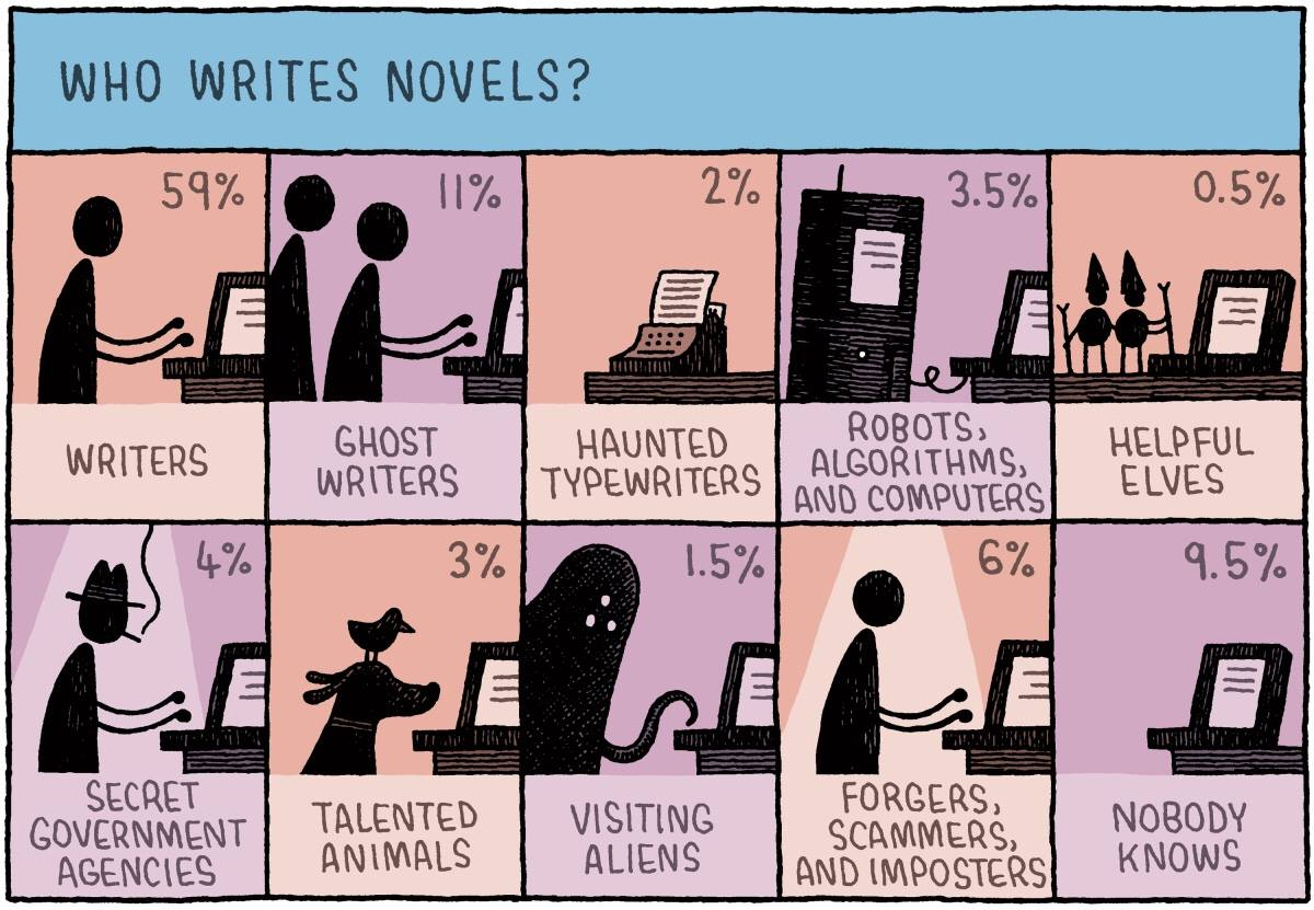 cartoon: who writes novels
